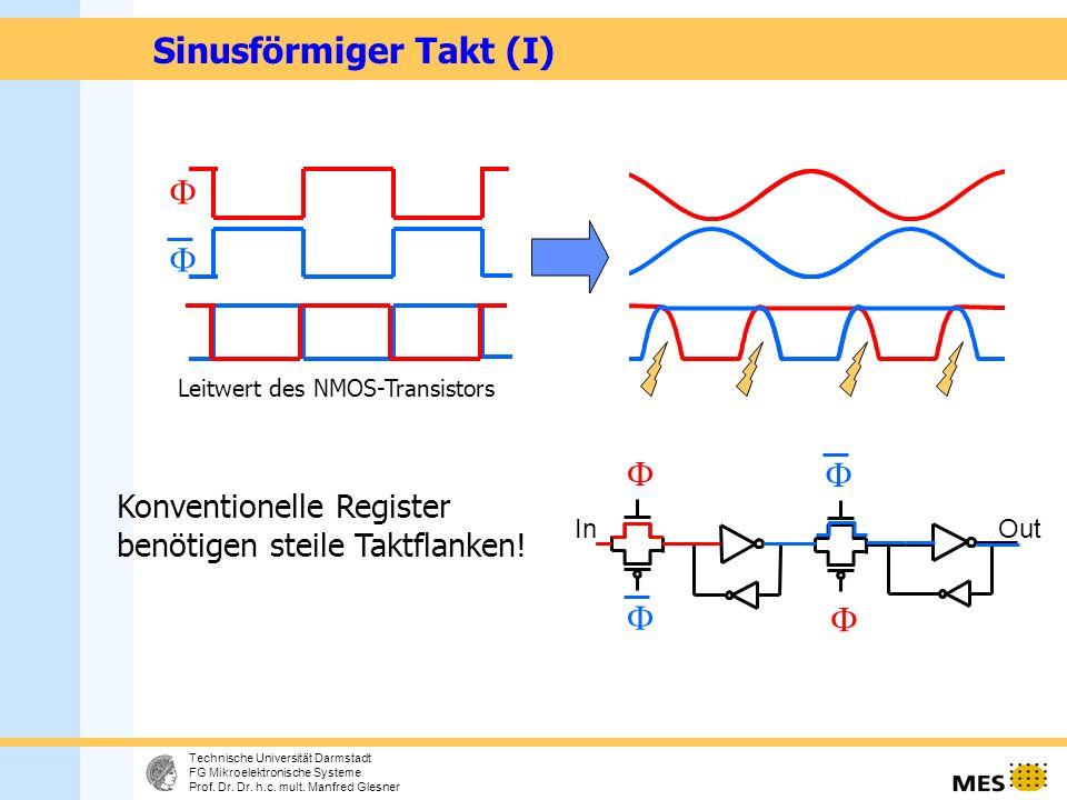 4 Technische Universität Darmstadt FG Mikroelektronische Systeme Prof.