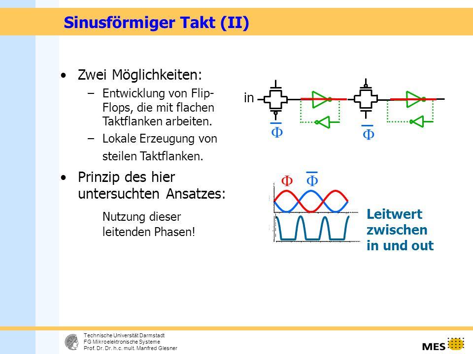 5 Technische Universität Darmstadt FG Mikroelektronische Systeme Prof.