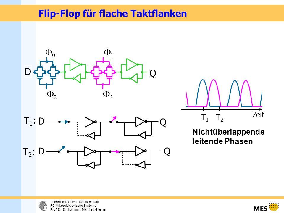7 Technische Universität Darmstadt FG Mikroelektronische Systeme Prof.