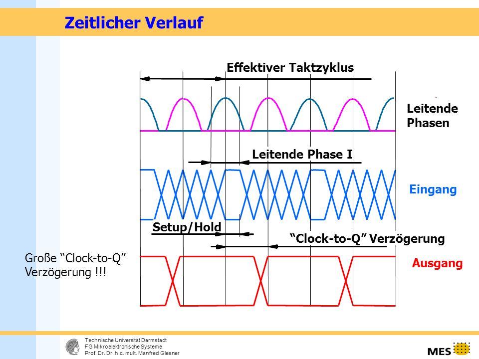 8 Technische Universität Darmstadt FG Mikroelektronische Systeme Prof.