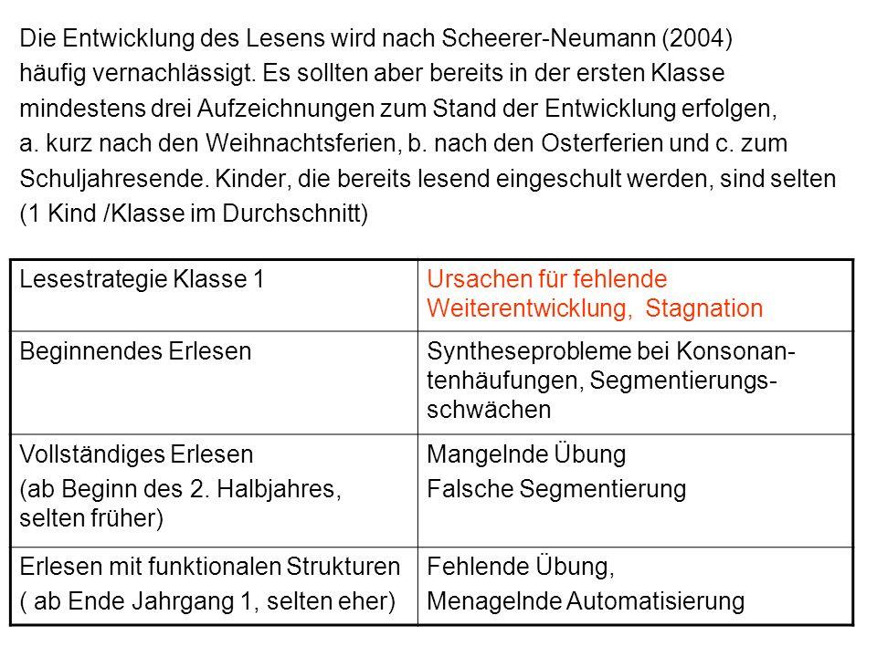 Die Entwicklung des Lesens wird nach Scheerer-Neumann (2004) häufig vernachlässigt. Es sollten aber bereits in der ersten Klasse mindestens drei Aufze