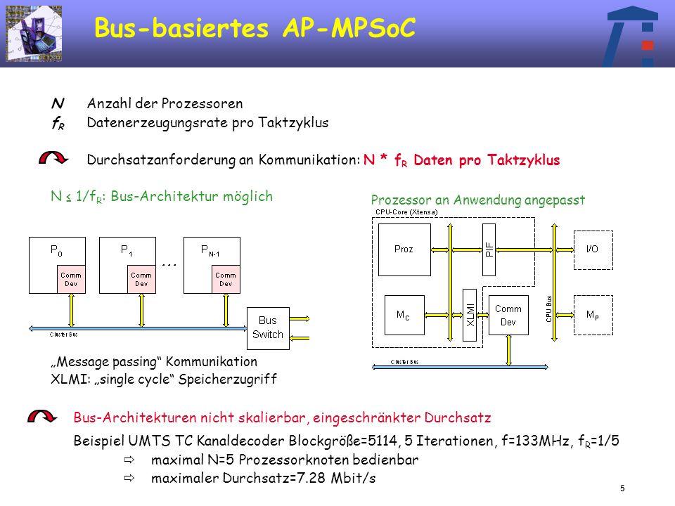 6 Heterogene Struktur Verwendung einer Ringarchitektur 1 Lokalität, keine globale Verdrahtung, einfacher Floorplan Skalierbar P1P1 P0P0 P3P3 P4P4 P5P5 P6P6 P2P2 P7P7 RIBB 0 RIBB 1 RIBB 2 RIBB 3 Left In Buffer Local Out Right In RIBB Bus Switch Out Buffer Right Buffer Out Left Local In Ring-Interleaver Bottleneck Breaker Zelle Buffer Routingdecision Units 1) M.J.Thul, F.Gilbert, N.Wehn Optimized Concurrent Interleaving...., ICECS02