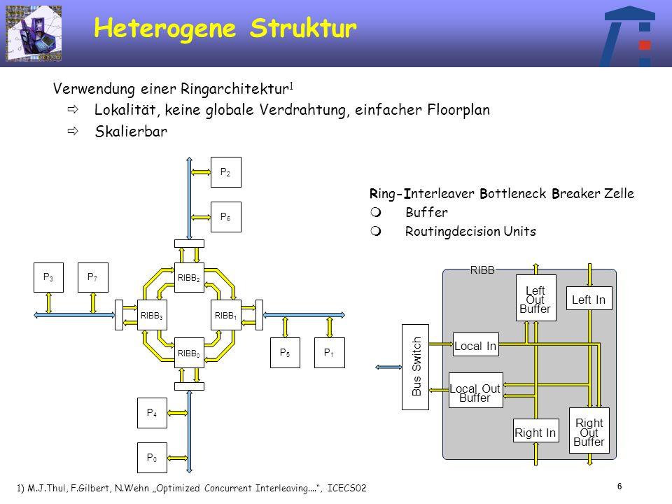 7 Durchsatz Notwendige und hinreichende Bedingung für Kommunikationsnetzwerk, so daß Durchsatz des AP-MPSoC nicht reduziert wird K Länge eines Datenblocks N C Anzahl der Prozessoren in einem Buscluster C Anzahl der Cluster = N/N C p Zugriff auf Prozessorknoten = 1/N (perfekter Interleaver) Datentraffic auf einem Clusterbus Grant nodes = C/(2C-1) Grant bus-switch = 1-C/(2C-1) Datentraffic auf Ringarchitektur (nearest neighbour routing): Kommunikation erreicht Sättigung Verlängerungsantrag: weitere Strukturen z.B.