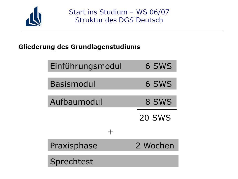 Start ins Studium – WS 06/07 Struktur des DGS Deutsch Gliederung des Grundlagenstudiums Einführungsmodul6 SWS Basismodul6 SWS Aufbaumodul 8 SWS 20 SWS + Praxisphase 2 Wochen Sprechtest