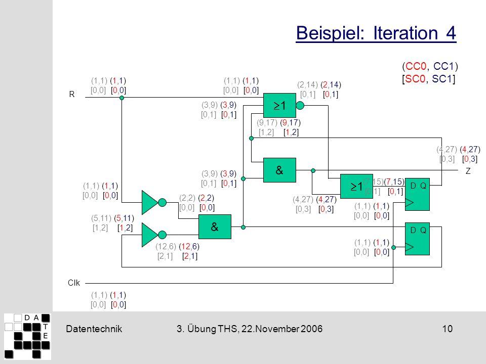 Datentechnik103. Übung THS, 22.November 2006 Beispiel: Iteration 4 & 1 D Q Clk & 1 R Z (CC0, CC1) [SC0, SC1] (5,11) [1,2] (1,1) [0,0] (2,2) [0,0] (12,