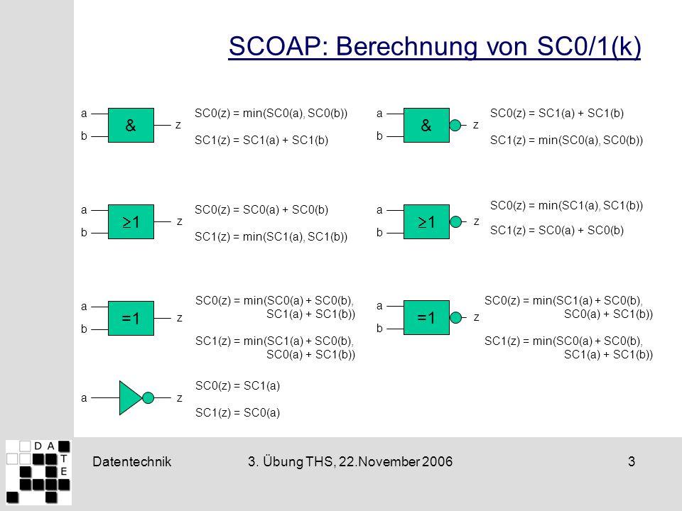 Datentechnik33. Übung THS, 22.November 2006 SCOAP: Berechnung von SC0/1(k) & a b z 1 a b z =1 a b z az SC0(z) = min(SC0(a), SC0(b)) SC1(z) = SC1(a) +