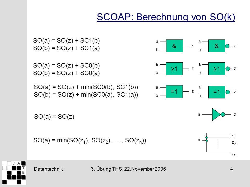 Datentechnik43. Übung THS, 22.November 2006 SCOAP: Berechnung von SO(k) 1 a b z SO(a) = SO(z) + SC0(b) SO(b) = SO(z) + SC0(a) & a b z SO(a) = SO(z) +