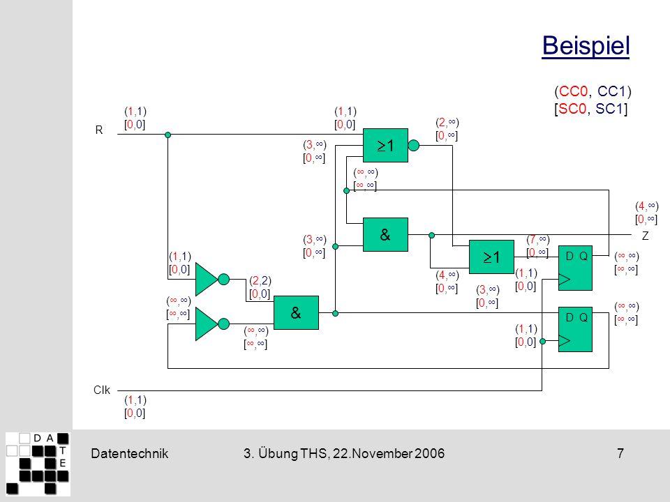 Datentechnik73. Übung THS, 22.November 2006 Beispiel & 1 D Q Clk & 1 R Z (CC0, CC1) [SC0, SC1] (7,) [0,] (1,1)[0,0](1,1)[0,0] (1,1)[0,0](1,1)[0,0] (1,