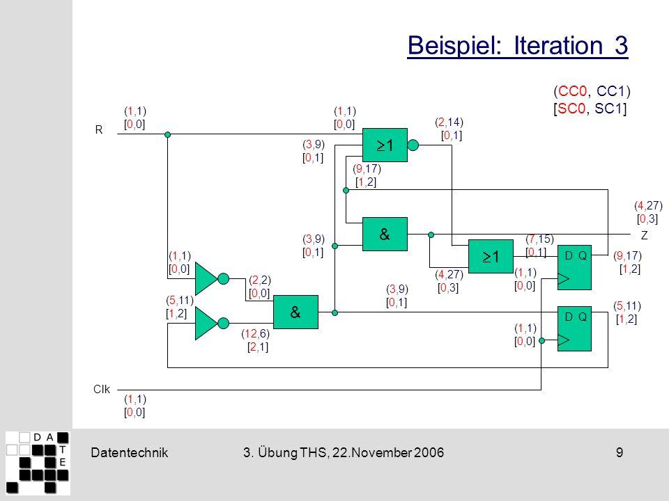 Datentechnik93. Übung THS, 22.November 2006 Beispiel: Iteration 3 & 1 D Q Clk & 1 R Z (CC0, CC1) [SC0, SC1] (7,15) [0,1] (5,11) [1,2] (9,17) [1,2] (5,