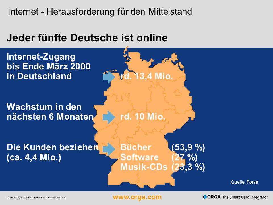 www.orga.com © ORGA Kartensysteme GmbH Fölling Uni 06/2000 10 Jeder fünfte Deutsche ist online Internet - Herausforderung für den Mittelstand Internet