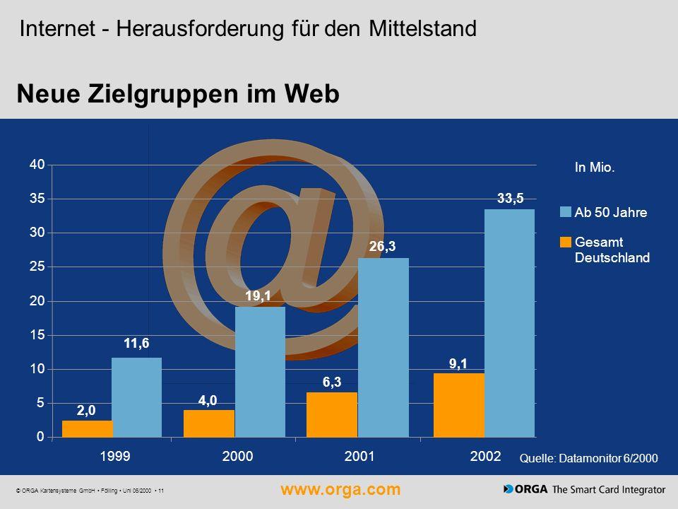 www.orga.com © ORGA Kartensysteme GmbH Fölling Uni 06/2000 11 Neue Zielgruppen im Web 11,6 19,1 26,3 33,5 0 5 10 15 20 25 30 35 40 1999200020012002 In