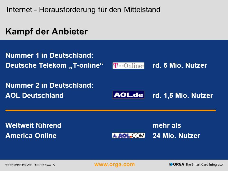 www.orga.com © ORGA Kartensysteme GmbH Fölling Uni 06/2000 12 Kampf der Anbieter Internet - Herausforderung für den Mittelstand Nummer 1 in Deutschlan
