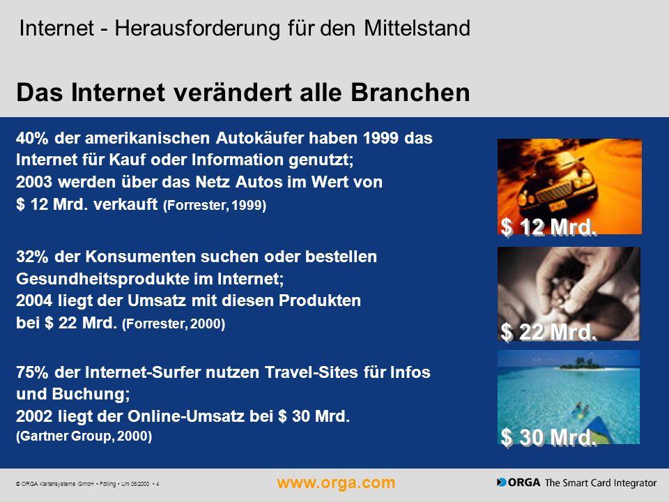 www.orga.com © ORGA Kartensysteme GmbH Fölling Uni 06/2000 4 Internet - Herausforderung für den Mittelstand Das Internet verändert alle Branchen 40% d