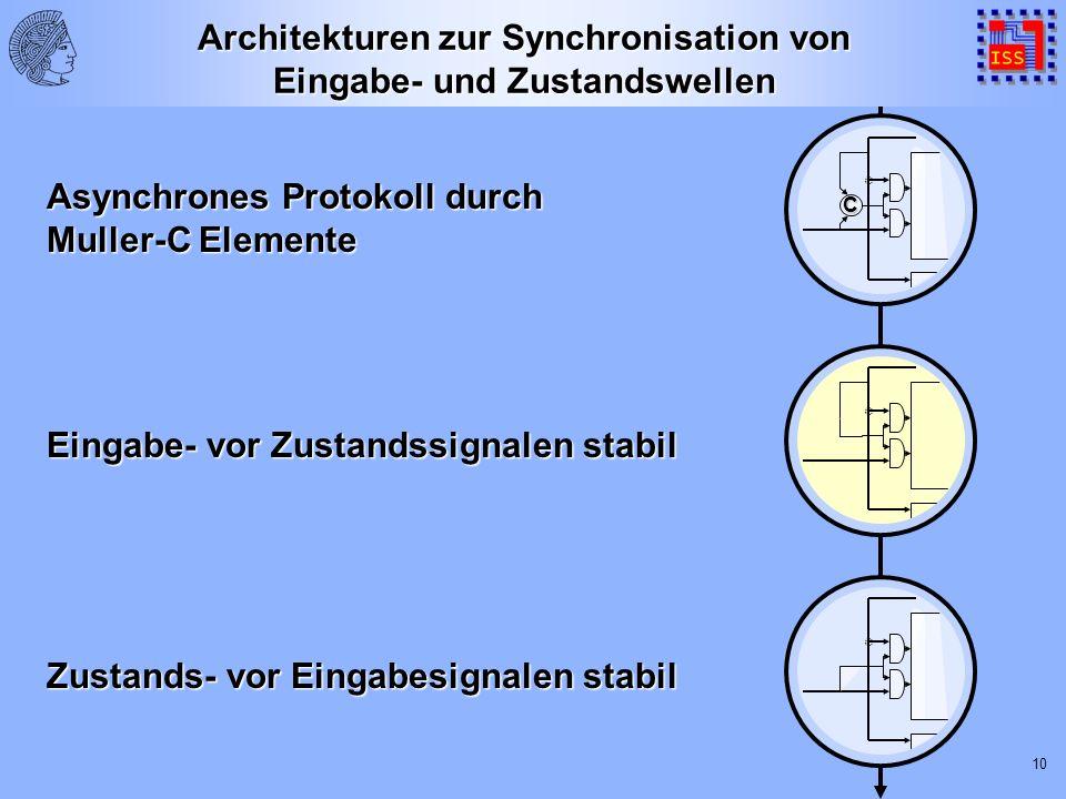 10 C Asynchrones Protokoll durch Muller-C Elemente Zustands- vor Eingabesignalen stabil Architekturen zur Synchronisation von Eingabe- und Zustandswellen Eingabe- vor Zustandssignalen stabil