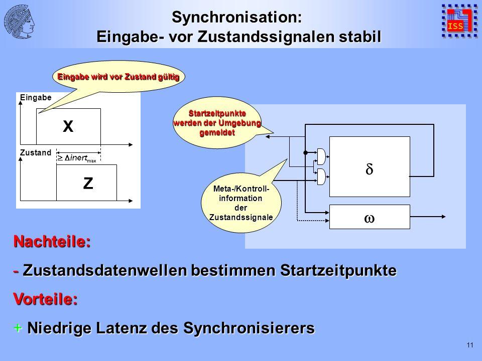 11 Nachteile: - Zustandsdatenwellen bestimmen Startzeitpunkte Vorteile: + Niedrige Latenz des Synchronisierers Meta-/Kontroll- information der Zustandssignale Startzeitpunkte werden der Umgebung gemeldet Synchronisation: Eingabe- vor Zustandssignalen stabil ZustandEingabeX Z Eingabe wird vor Zustand gültig