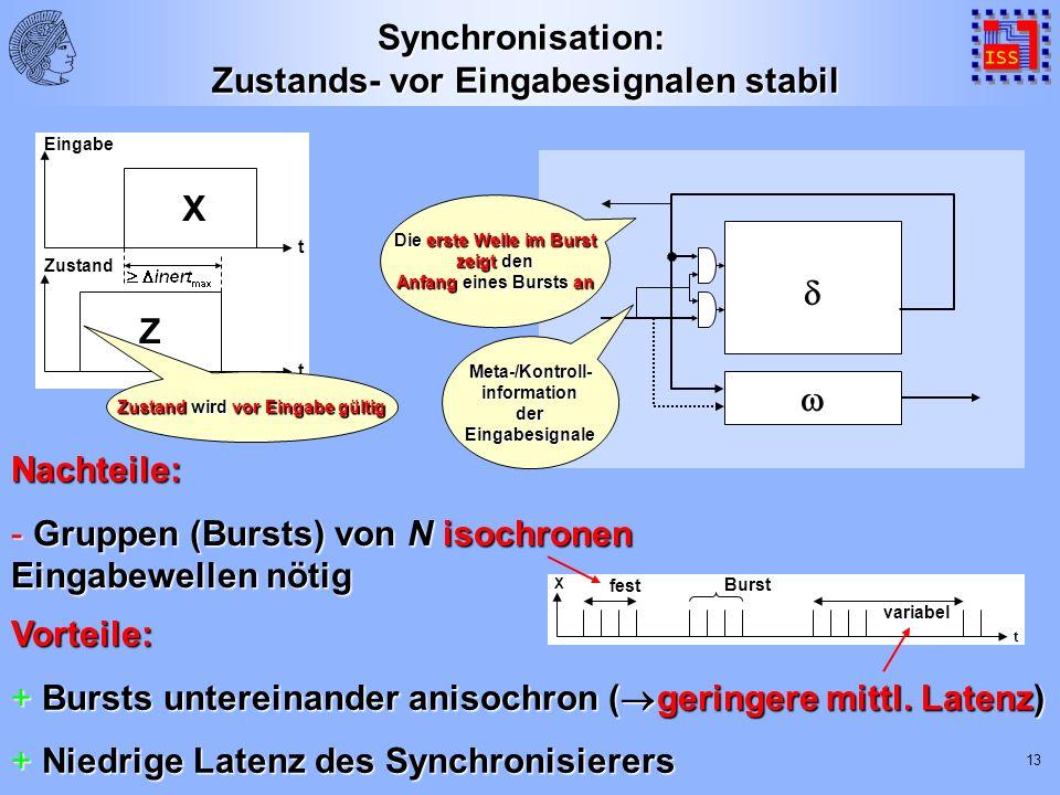 13 Vorteile: + Bursts untereinander anisochron ( geringere mittl.