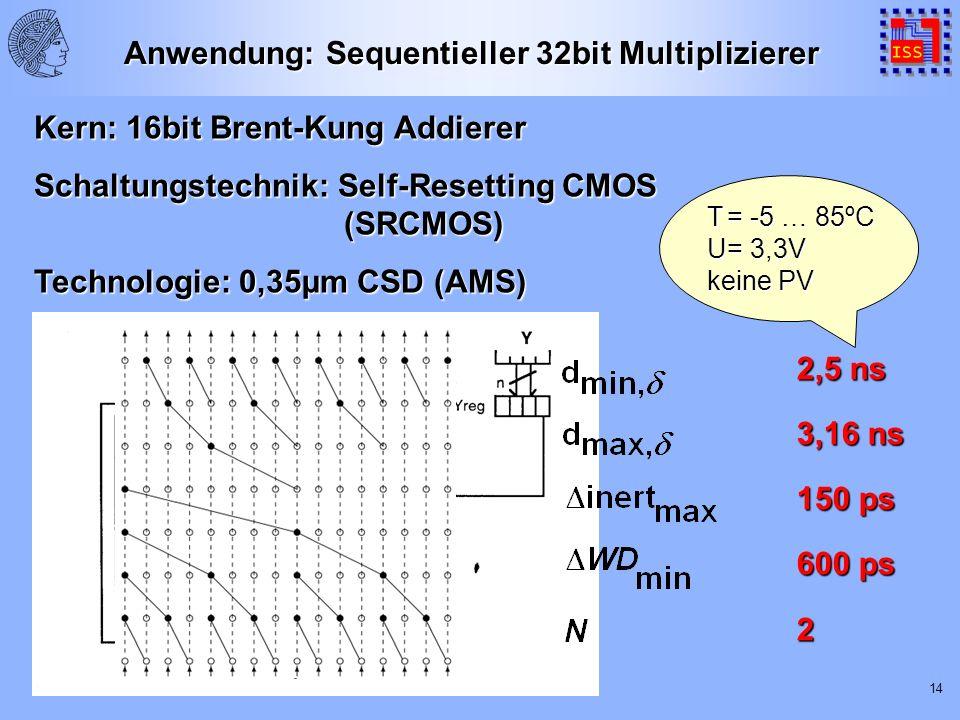 14 Kern: 16bit Brent-Kung Addierer Schaltungstechnik: Self-Resetting CMOS (SRCMOS) Technologie: 0,35µm CSD (AMS) Anwendung: Sequentieller 32bit Multiplizierer 2,5 ns 3,16 ns 150 ps 600 ps 2 T= -5 … 85ºC U= 3,3V keine PV