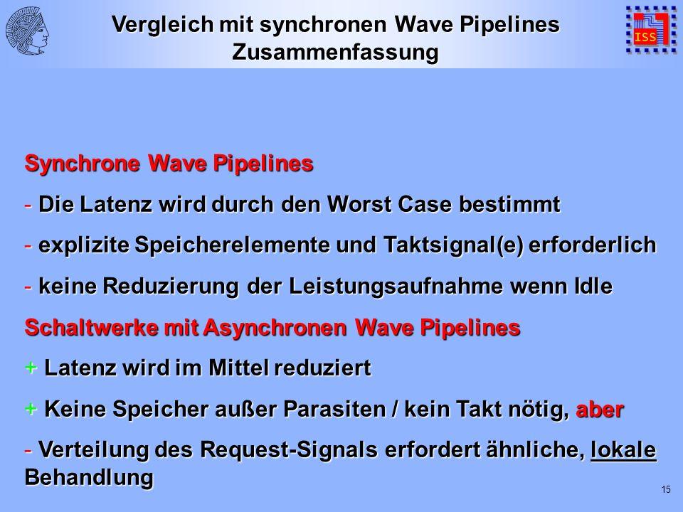 15 Synchrone Wave Pipelines - Die Latenz wird durch den Worst Case bestimmt - explizite Speicherelemente und Taktsignal(e) erforderlich - keine Reduzierung der Leistungsaufnahme wenn Idle Schaltwerke mit Asynchronen Wave Pipelines + Latenz wird im Mittel reduziert + Keine Speicher außer Parasiten / kein Takt nötig, aber - Verteilung des Request-Signals erfordert ähnliche, lokale Behandlung Vergleich mit synchronen Wave Pipelines Zusammenfassung