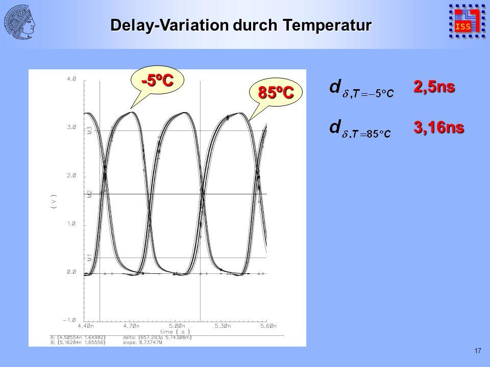 17 Delay-Variation durch Temperatur -5ºC 85ºC 2,5ns 3,16ns
