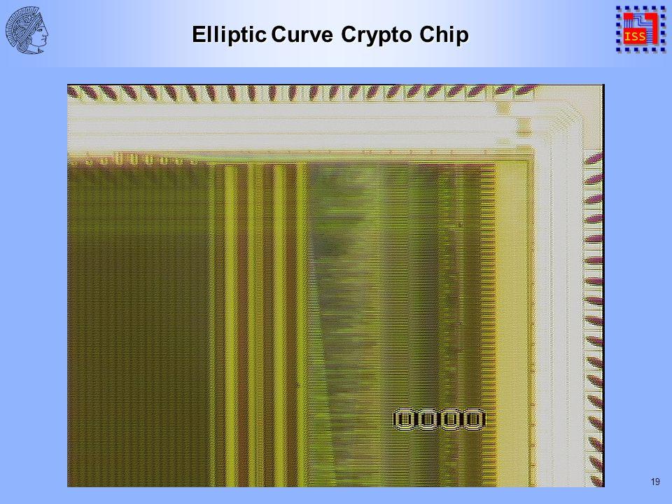 19 Elliptic Curve Crypto Chip
