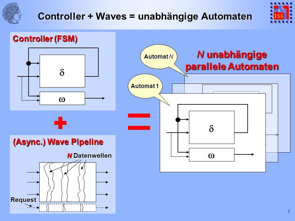 3 N Datenwellen (Async.) Wave Pipeline Request Controller (FSM) N unabhängige parallele Automaten Automat 1 Automat N Controller + Waves = unabhängige Automaten
