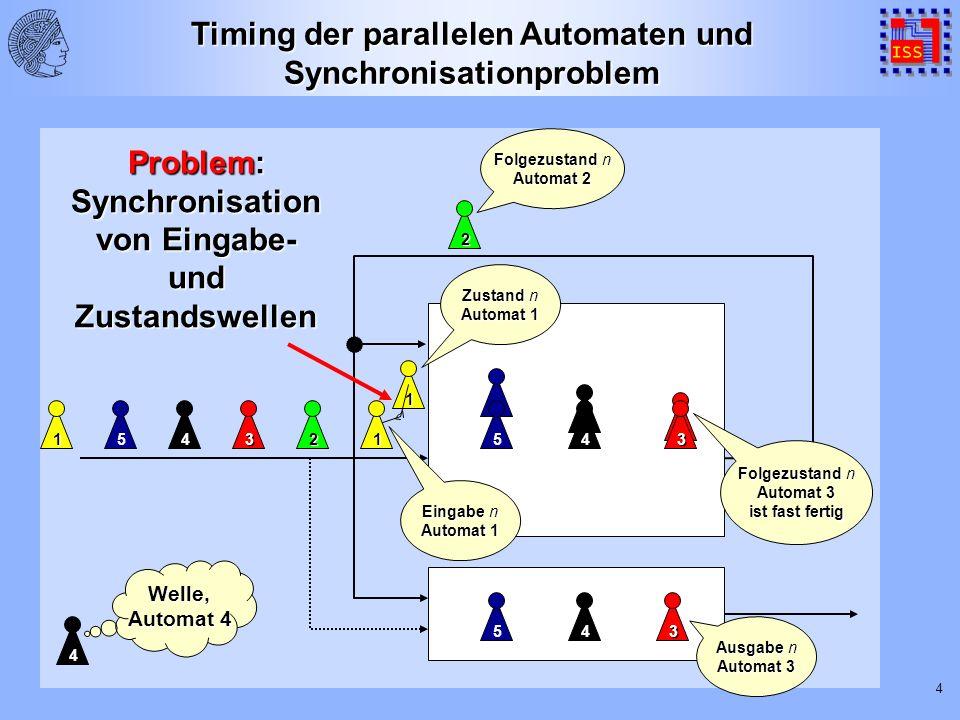4 Timing der parallelen Automaten und Synchronisationproblem Problem: Synchronisation von Eingabe- und Zustandswellen 1 2 2 1345 Folgezustand n Automat 2 Zustand n Automat 1 Eingabe n Automat 1 Folgezustand n Automat 3 ist fast fertig Ausgabe n Automat 3 543 4 Welle, Automat 4 1 345