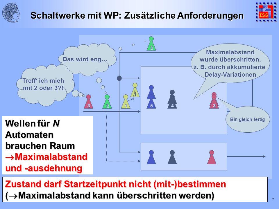 7 Schaltwerke mit WP: Zusätzliche Anforderungen 1 1 2 2 3 Bin gleich fertig 543 Maximalabstand wurde überschritten, z.