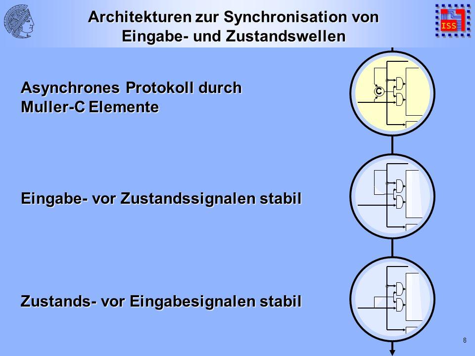 8 C Asynchrones Protokoll durch Muller-C Elemente Eingabe- vor Zustandssignalen stabil Zustands- vor Eingabesignalen stabil Architekturen zur Synchronisation von Eingabe- und Zustandswellen