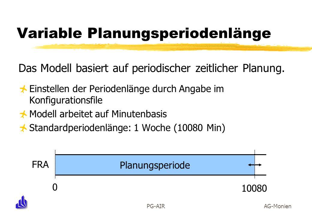 PG-AIRAG-Monien Planungsperiode Variable Planungsperiodenlänge Das Modell basiert auf periodischer zeitlicher Planung. Einstellen der Periodenlänge du