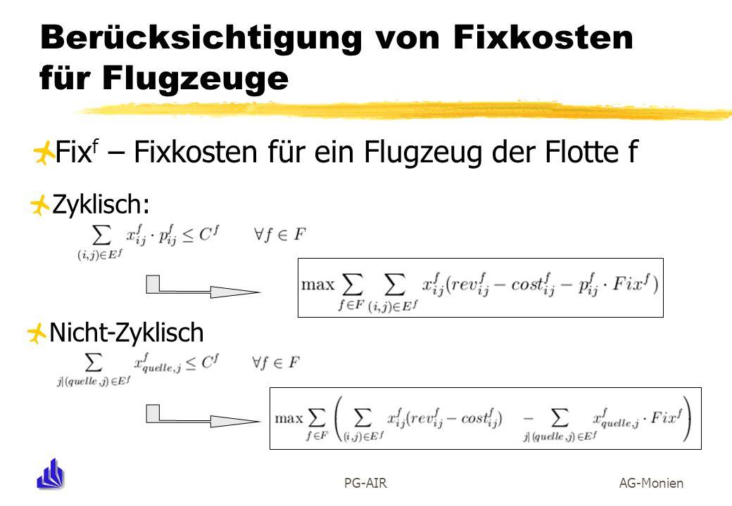 PG-AIRAG-Monien Berücksichtigung von Fixkosten für Flugzeuge Fix f – Fixkosten für ein Flugzeug der Flotte f Nicht-Zyklisch Zyklisch:
