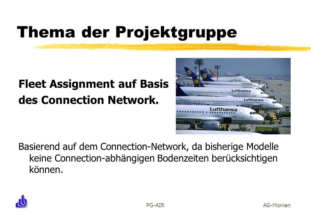 PG-AIRAG-Monien Thema der Projektgruppe Fleet Assignment auf Basis des Connection Network. Basierend auf dem Connection-Network, da bisherige Modelle