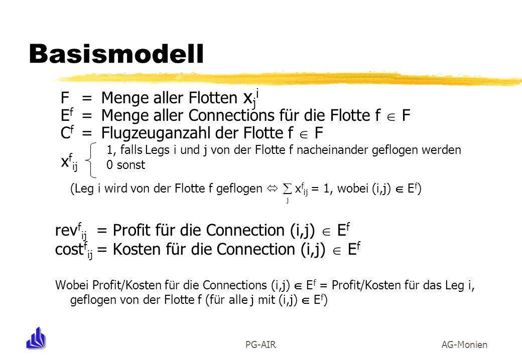 PG-AIRAG-Monien Basismodell F= Menge aller Flotten x j i E f = Menge aller Connections für die Flotte f F C f = Flugzeuganzahl der Flotte f F 1, falls