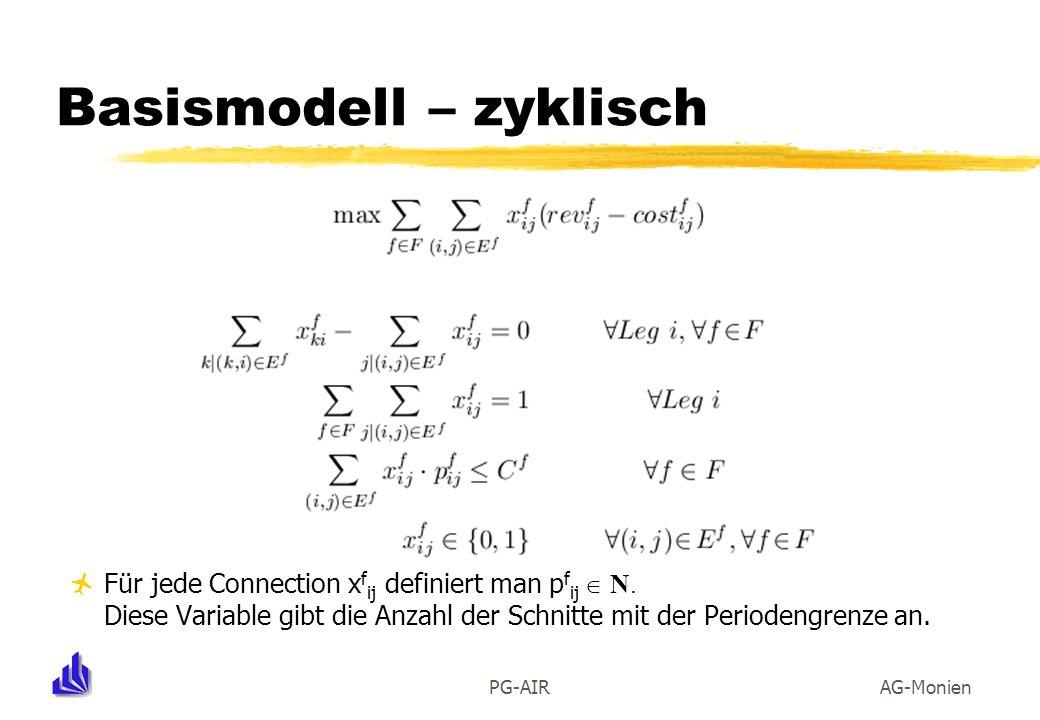 PG-AIRAG-Monien Basismodell – zyklisch Für jede Connection x f ij definiert man p f ij N. Diese Variable gibt die Anzahl der Schnitte mit der Perioden