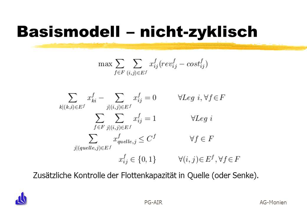 PG-AIRAG-Monien Basismodell – nicht-zyklisch Zusätzliche Kontrolle der Flottenkapazität in Quelle (oder Senke).