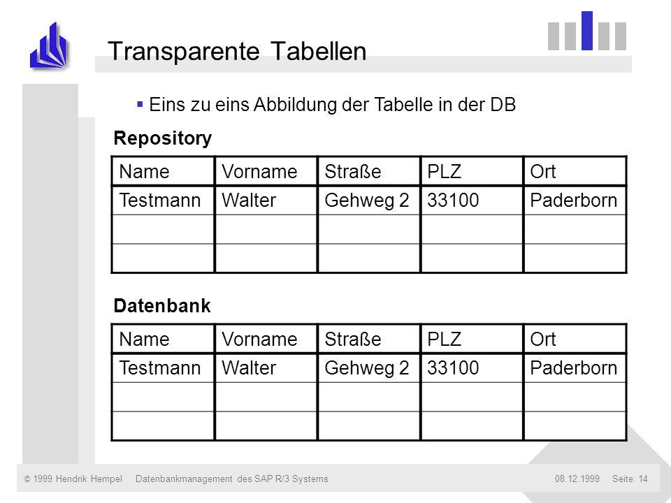 © 1999 Hendrik Hempel08.12.1999Datenbankmanagement des SAP R/3 SystemsSeite: 14 Transparente Tabellen Eins zu eins Abbildung der Tabelle in der DB Nam