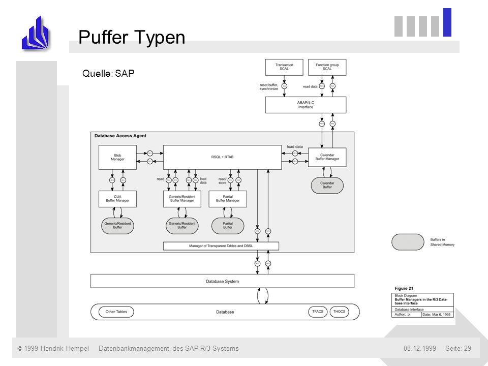 © 1999 Hendrik Hempel08.12.1999Datenbankmanagement des SAP R/3 SystemsSeite: 29 Puffer Typen Quelle: SAP