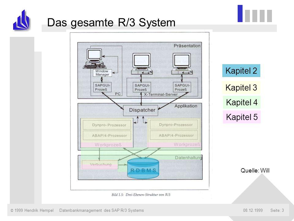 © 1999 Hendrik Hempel08.12.1999Datenbankmanagement des SAP R/3 SystemsSeite: 4 Kapitel 2 n Einordnung n Was ist ein RDBMS.