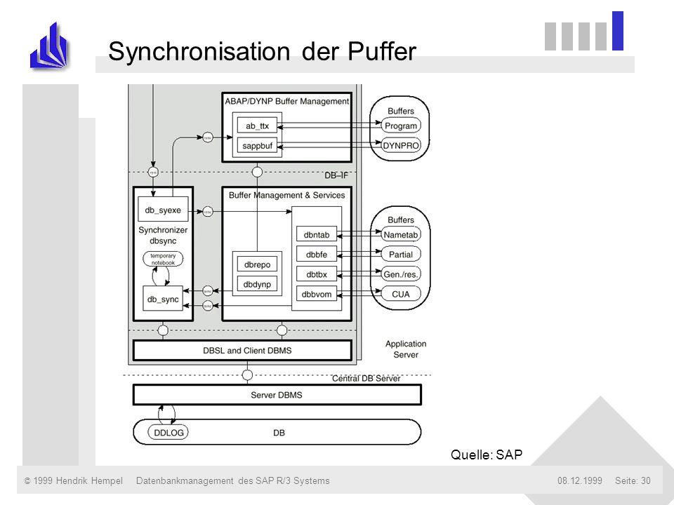 © 1999 Hendrik Hempel08.12.1999Datenbankmanagement des SAP R/3 SystemsSeite: 30 Synchronisation der Puffer Quelle: SAP