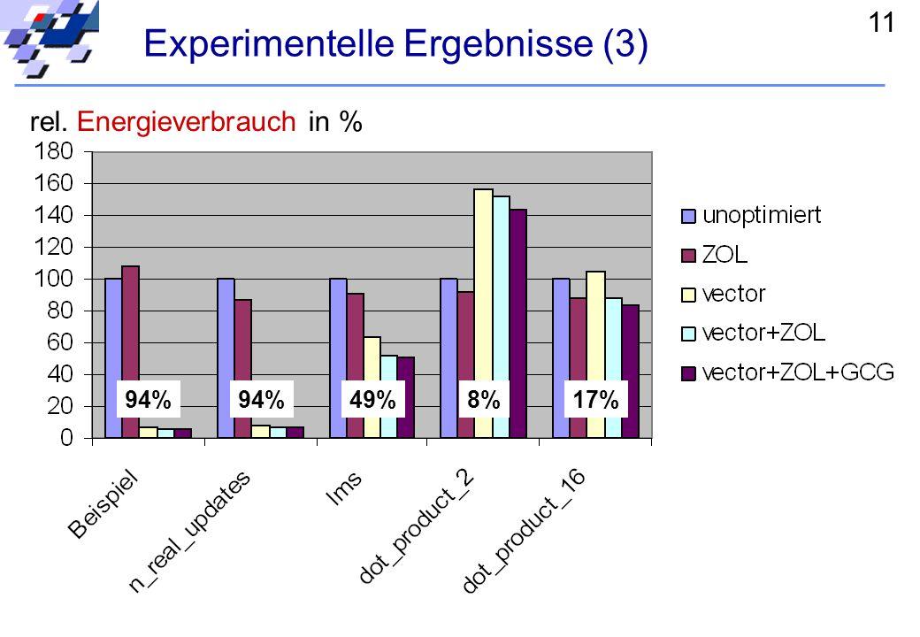 11 Experimentelle Ergebnisse (3) rel. Energieverbrauch in % 94% 49%8%17%
