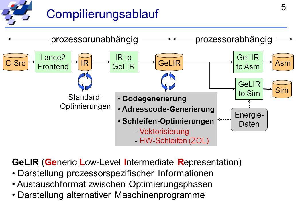 5 Compilierungsablauf C-SrcAsm Lance2 Frontend IR to GeLIR to Asm IR Standard- Optimierungen prozessorunabhängigprozessorabhängig GeLIR to Sim Sim GeLIR Codegenerierung Adresscode-Generierung Schleifen-Optimierungen - Vektorisierung - HW-Schleifen (ZOL) Energie- Daten GeLIR (Generic Low-Level Intermediate Representation) Darstellung prozessorspezifischer Informationen Austauschformat zwischen Optimierungsphasen Darstellung alternativer Maschinenprogramme