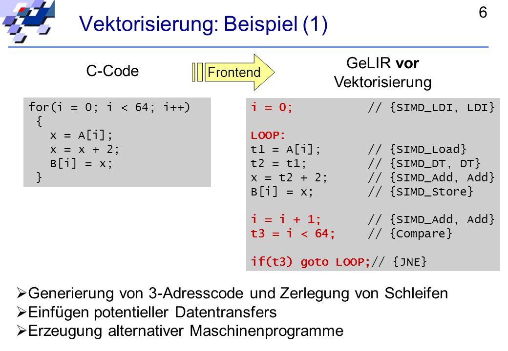 6 Vektorisierung: Beispiel (1) for(i = 0; i < 64; i++) { x = A[i]; x = x + 2; B[i] = x; } C-Code i = 0; // {SIMD_LDI, LDI} LOOP: t1 = A[i];// {SIMD_Load} t2 = t1;// {SIMD_DT, DT} x = t2 + 2;// {SIMD_Add, Add} B[i] = x;// {SIMD_Store} i = i + 1;// {SIMD_Add, Add} t3 = i < 64;// {Compare} if(t3) goto LOOP;// {JNE} GeLIR vor Vektorisierung Frontend Generierung von 3-Adresscode und Zerlegung von Schleifen Einfügen potentieller Datentransfers Erzeugung alternativer Maschinenprogramme
