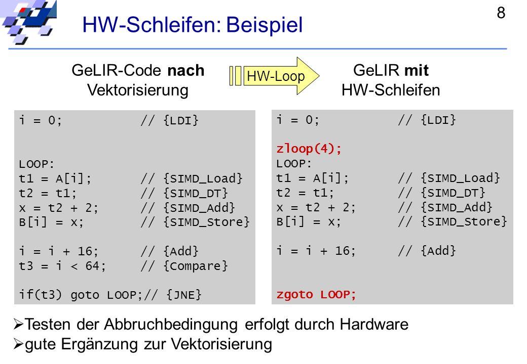 8 HW-Schleifen: Beispiel GeLIR-Code nach Vektorisierung i = 0; // {LDI} LOOP: t1 = A[i];// {SIMD_Load} t2 = t1;// {SIMD_DT} x = t2 + 2;// {SIMD_Add} B[i] = x;// {SIMD_Store} i = i + 16;// {Add} t3 = i < 64;// {Compare} if(t3) goto LOOP;// {JNE} i = 0;// {LDI} zloop(4); LOOP: t1 = A[i];// {SIMD_Load} t2 = t1;// {SIMD_DT} x = t2 + 2;// {SIMD_Add} B[i] = x;// {SIMD_Store} i = i + 16;// {Add} zgoto LOOP; GeLIR mit HW-Schleifen HW-Loop Testen der Abbruchbedingung erfolgt durch Hardware gute Ergänzung zur Vektorisierung