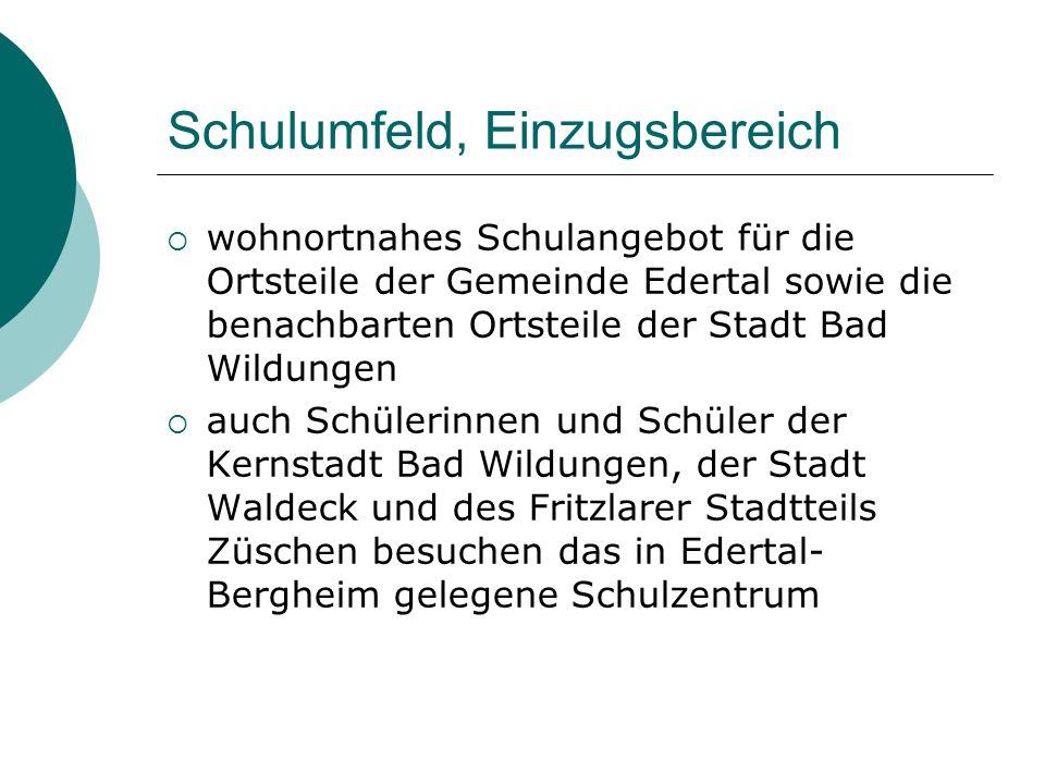 Schulumfeld, Einzugsbereich wohnortnahes Schulangebot für die Ortsteile der Gemeinde Edertal sowie die benachbarten Ortsteile der Stadt Bad Wildungen