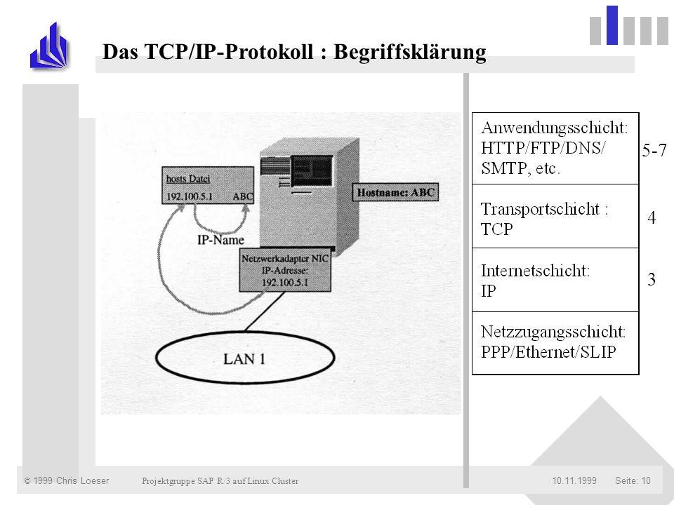 © 1999 Chris Loeser Projektgruppe SAP R/3 auf Linux Cluster Seite: 1010.11.1999 Das TCP/IP-Protokoll : Begriffsklärung 3 4 5-7