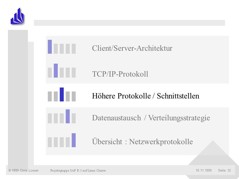 © 1999 Chris Loeser Projektgruppe SAP R/3 auf Linux Cluster Seite: 1210.11.1999 Client/Server-Architektur TCP/IP-Protokoll Höhere Protokolle / Schnitt