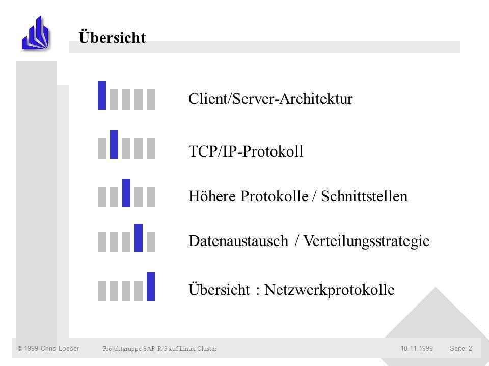 © 1999 Chris Loeser Projektgruppe SAP R/3 auf Linux Cluster Seite: 210.11.1999 Client/Server-Architektur TCP/IP-Protokoll Höhere Protokolle / Schnitts