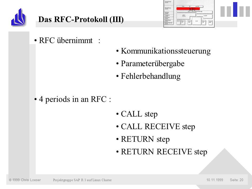 © 1999 Chris Loeser Projektgruppe SAP R/3 auf Linux Cluster Seite: 2010.11.1999 Das RFC-Protokoll (III) RFC übernimmt : Kommunikationssteuerung Parame