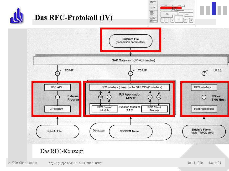 © 1999 Chris Loeser Projektgruppe SAP R/3 auf Linux Cluster Seite: 2110.11.1999 Das RFC-Protokoll (IV) Das RFC-Konzept RFC