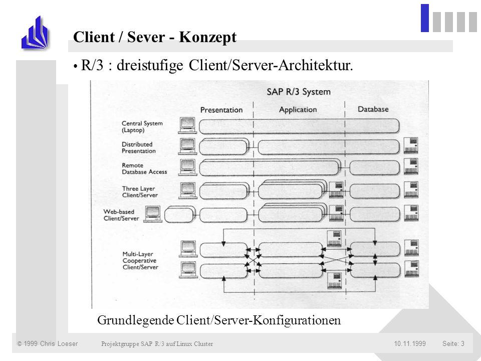 © 1999 Chris Loeser Projektgruppe SAP R/3 auf Linux Cluster Seite: 410.11.1999 Client/Server : Übertragungsraten (I) Präsentation Application-Server: 1,5-2,0 KB / dialog step (nur GUI-Verkehr, keine Druckvorgänge, Grafiken, Uploads) Application-Server DB-Server : ca.