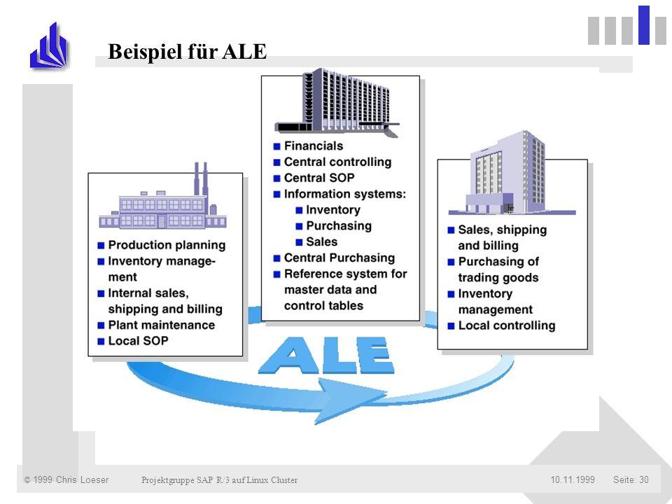 © 1999 Chris Loeser Projektgruppe SAP R/3 auf Linux Cluster Seite: 3010.11.1999 Beispiel für ALE
